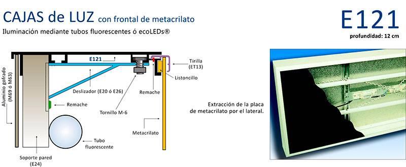 Cajas de luz con frontal de metacrilato