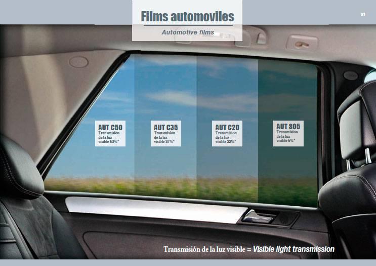 Láminas para automóviles