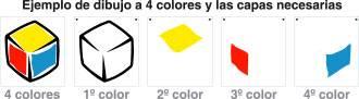 Ejemplo números de colores vinilos recortados
